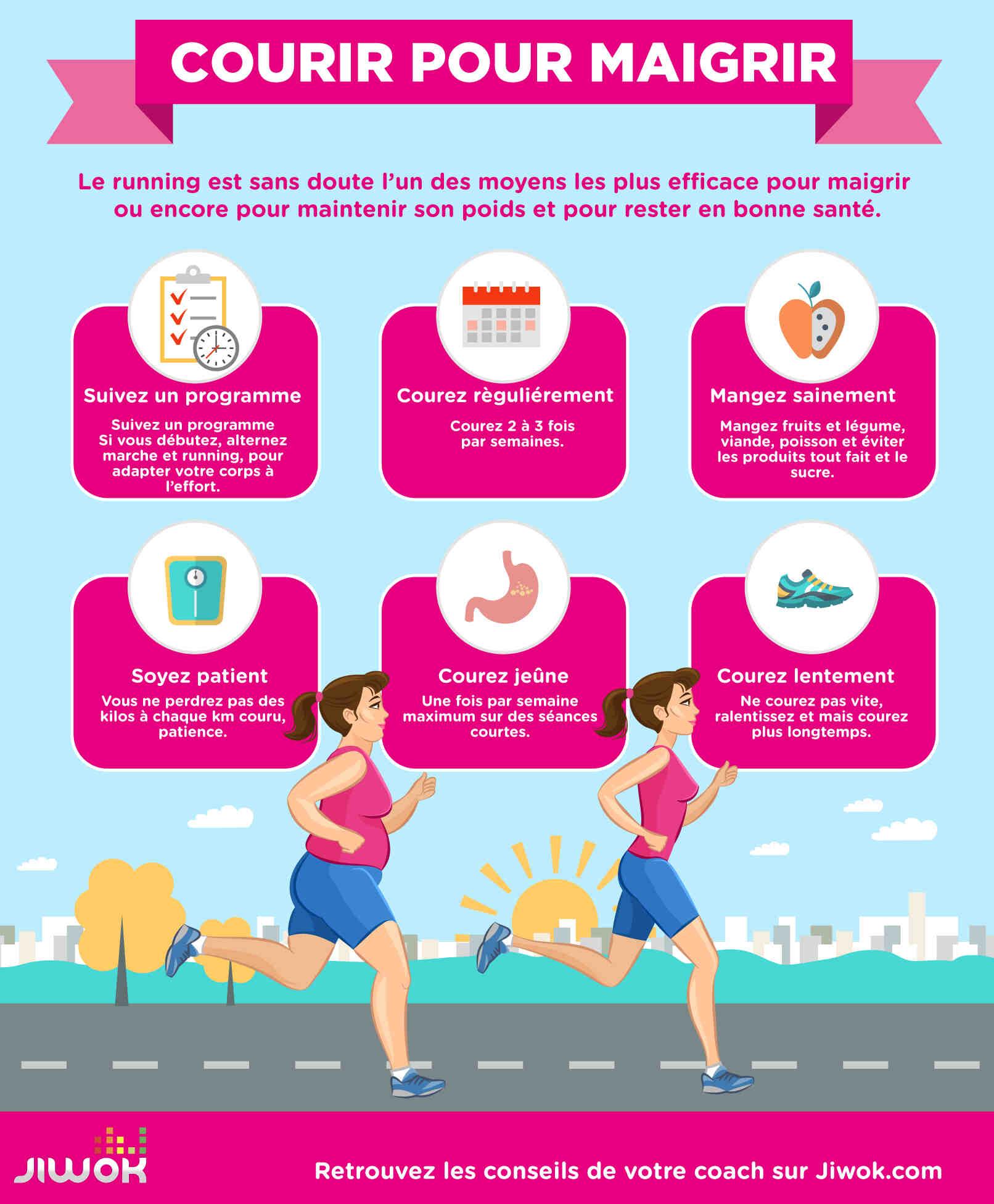 Quel genre de sport pour garder le ventre plat?