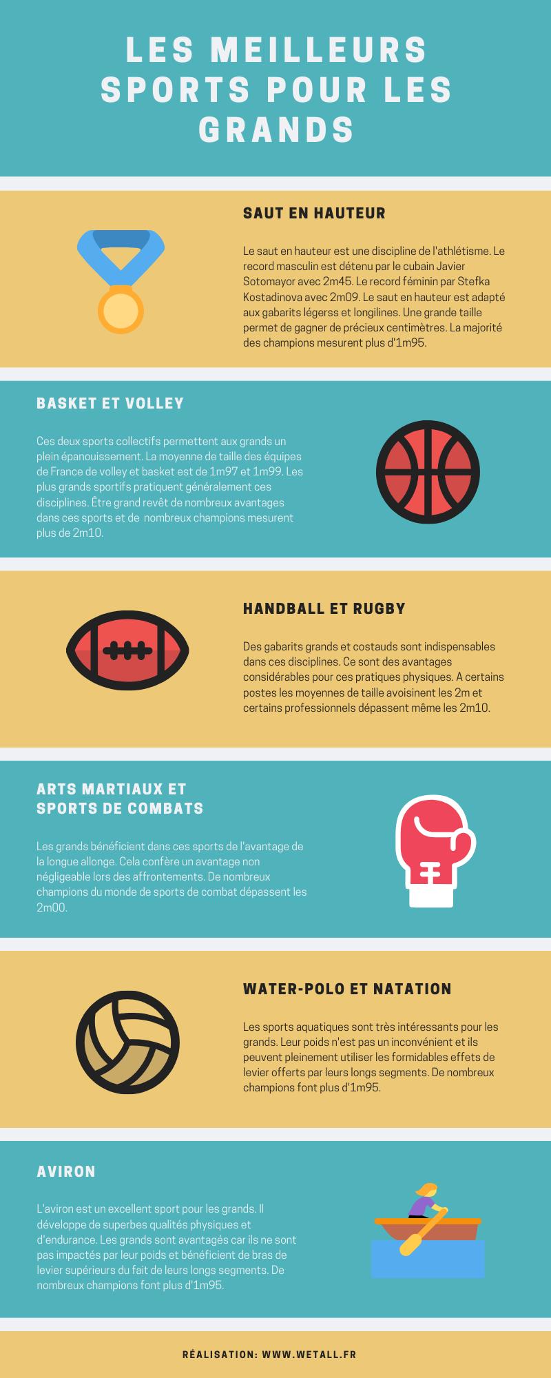 Quels sont les sports les plus physiques ?